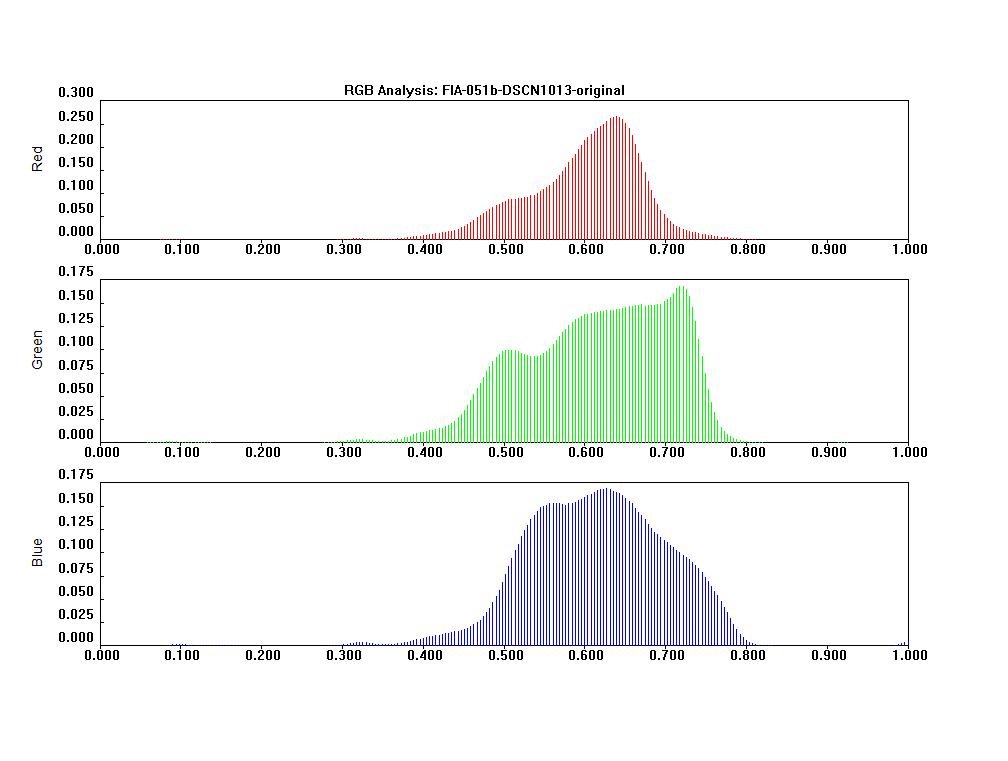 Color-Space-RGB-Hist